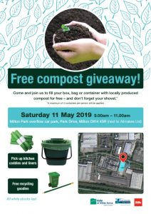 Poster for free Compost